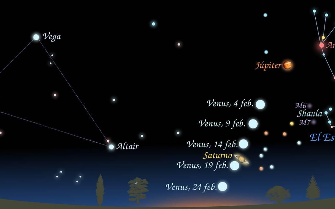 Mapa Del Cielo Nocturno Hoy.Los Tres Planetas Mas Brillantes Que Puedes Observar Por Las Mananas El Sol De Mexico